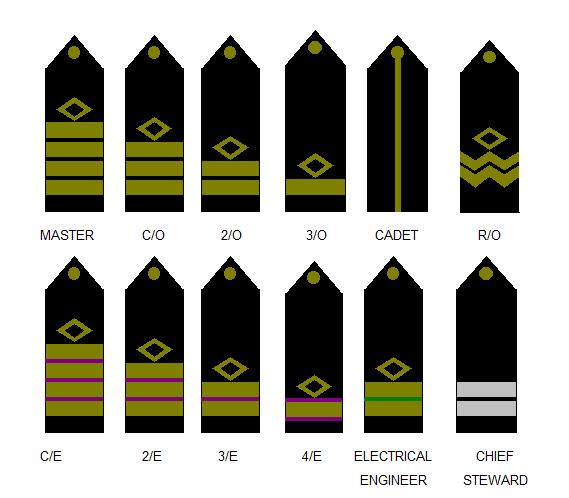 погоны моряков гражданского флота